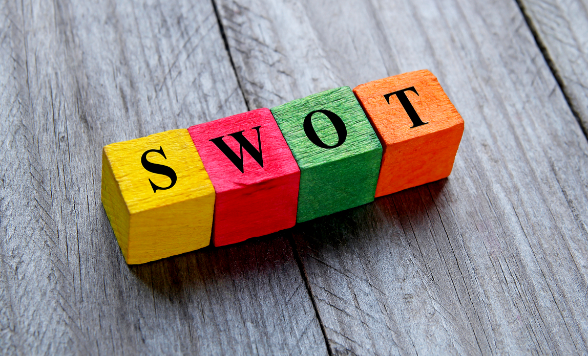 Carrying out a SWOT analysis - checklist